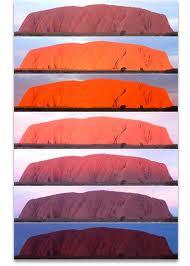 Gama de colores urulurulenses